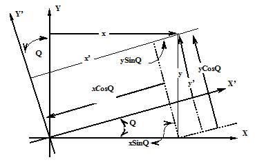 Модель топографической съемки и трансформация ее системы координат