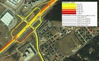 моделирование транспортных потоков