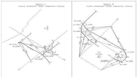 геодезия для проектирования